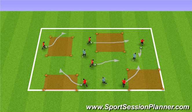 Football/Soccer Session Plan Drill (Colour): Small Sided Scenario
