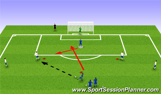 Football/Soccer Session Plan Drill (Colour): Teaching Pressure & Cover