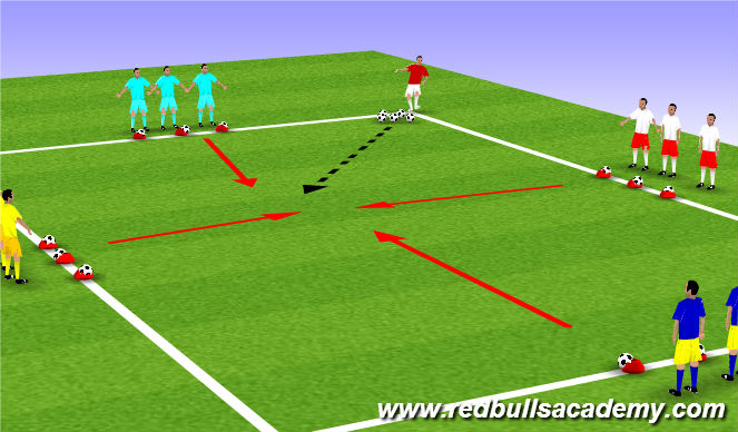 Football/Soccer Session Plan Drill (Colour): Main Theme World Cup