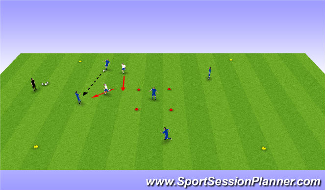 Football/Soccer Session Plan Drill (Colour): Screening Passes to Target Player