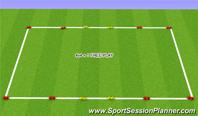 Football/Soccer Session Plan Drill (Colour): Small Sided Game Free Play