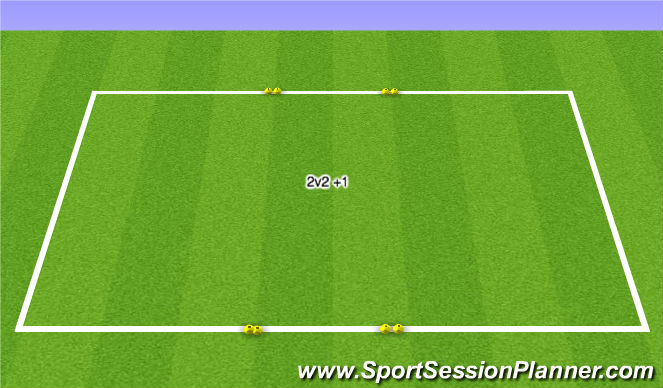 Football/Soccer Session Plan Drill (Colour): Small Sided Free Play