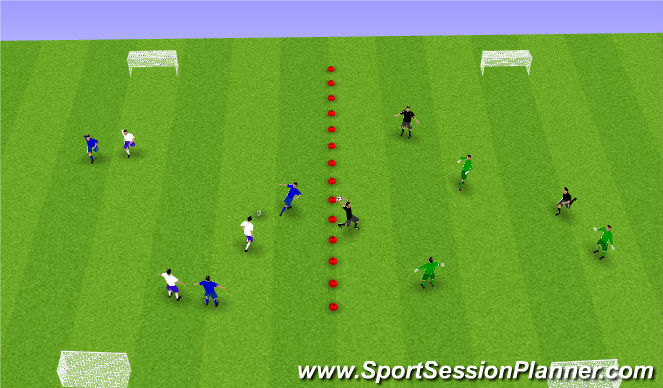 Football/Soccer Session Plan Drill (Colour): 3 á 3 á tvö litil mörk.