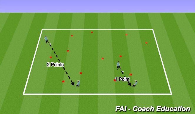 Football/Soccer Session Plan Drill (Colour): Score Tour