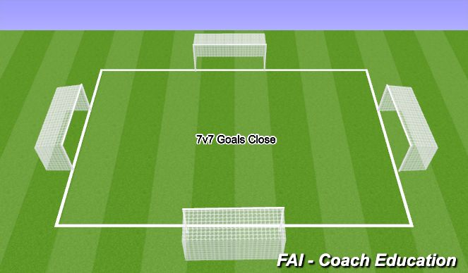 Football/Soccer Session Plan Drill (Colour): SSG - 4 Goal Game