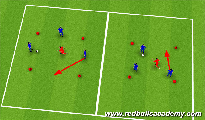 Football/Soccer Session Plan Drill (Colour): 3v1 semi opposed and opposed
