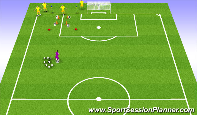 Football/Soccer Session Plan Drill (Colour): Middle 3