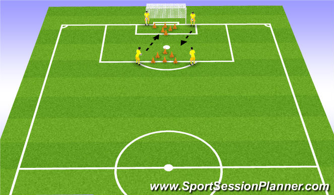 Football/Soccer Session Plan Drill (Colour): End 1