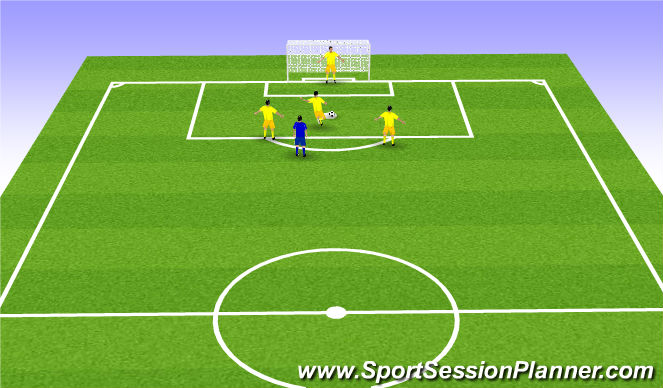 Football/Soccer Session Plan Drill (Colour): End 2