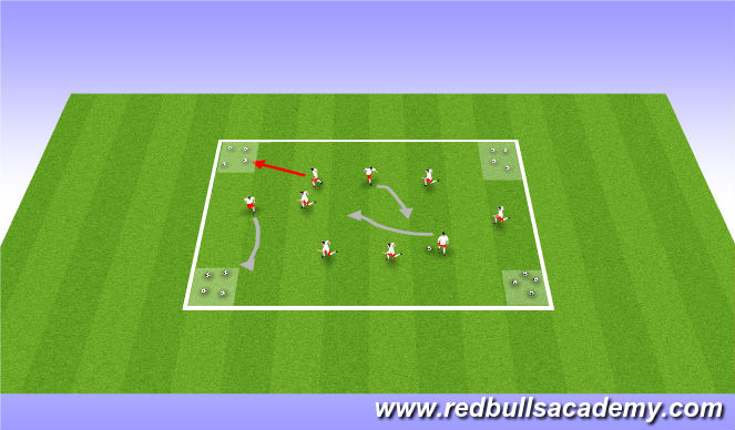 Football/Soccer Session Plan Drill (Colour): Messi and Ronald