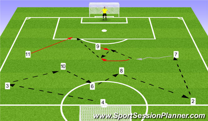 Football/Soccer Session Plan Drill (Colour): Shadow 2