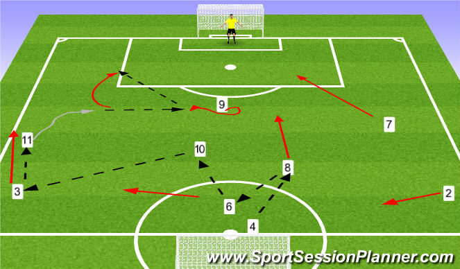 Football/Soccer Session Plan Drill (Colour): Shadow 3