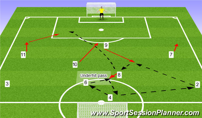 Football/Soccer Session Plan Drill (Colour): Shadow 4