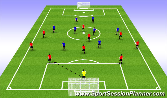 Football/Soccer Session Plan Drill (Colour): Phase 2 Playing out from back