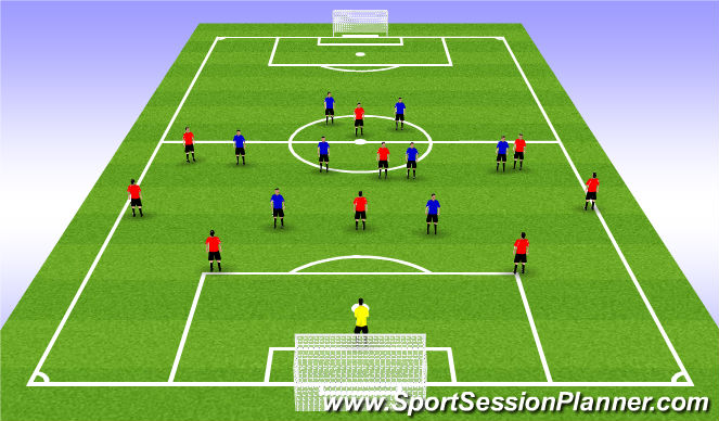 Football/Soccer Session Plan Drill (Colour): Phase 4 Playing out from back