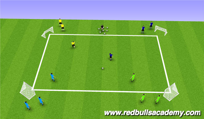 Football/Soccer Session Plan Drill (Colour): 4 Team World Cup