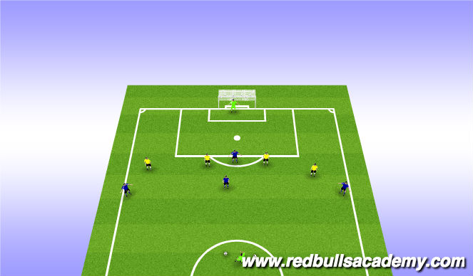 Football/Soccer Session Plan Drill (Colour): Tactical 4v4