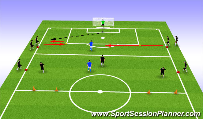Football/Soccer Session Plan Drill (Colour): 6v2 progression