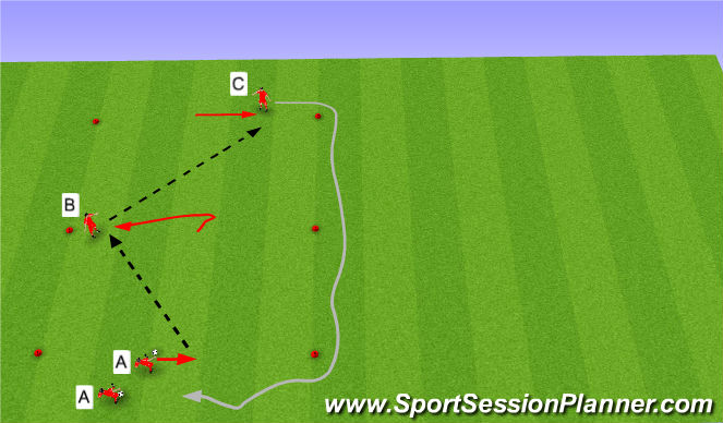 Football/Soccer Session Plan Drill (Colour): Technical Warm Up - Pass-Receive-Turn