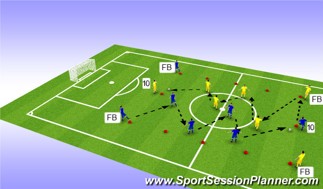 Football/Soccer Session Plan Drill (Colour): Creating the Overload