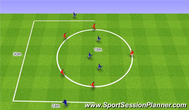 Football/Soccer Session Plan Drill (Colour): Preventing penetrations behind the last line of defense. Zabezpieczenie się przed dłuższymi pod.