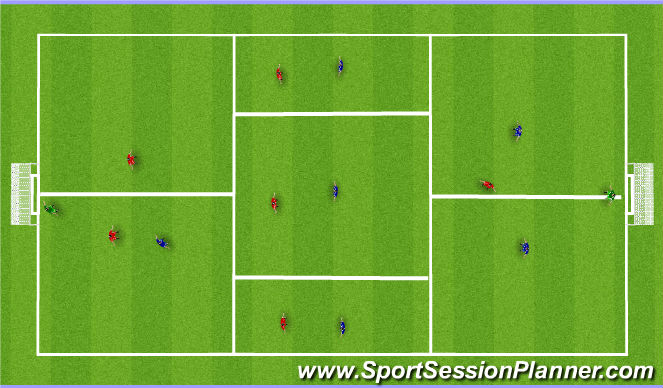 Football/Soccer Session Plan Drill (Colour): Positional Awarness
