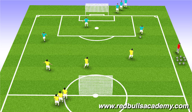 Football/Soccer Session Plan Drill (Colour): 3v3 Transition