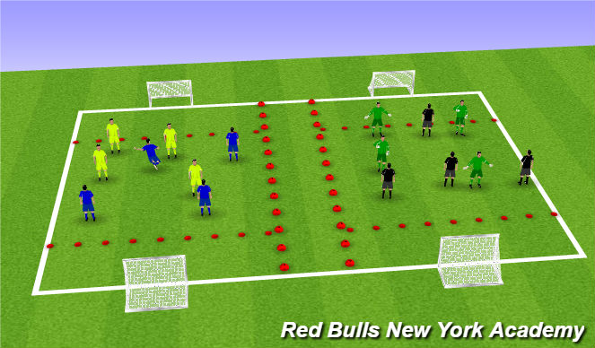 Football/Soccer Session Plan Drill (Colour): Shooting - Exercise 2: Conditioned game (Opposed)