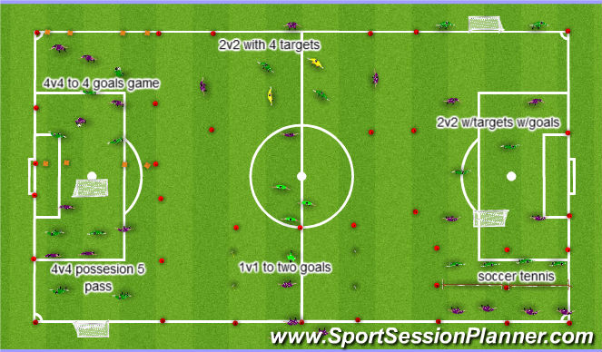 Football/Soccer Session Plan Drill (Colour): Pool training