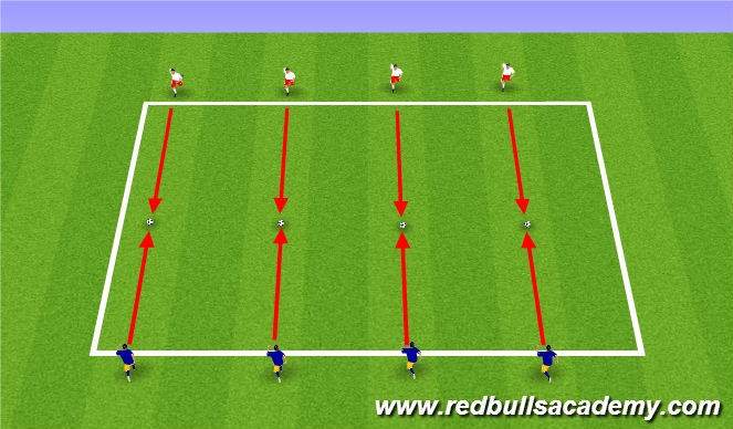 Football/Soccer Session Plan Drill (Colour): Technical - Closing Down/Block Tackling