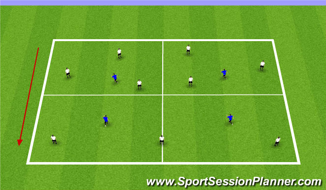 Football/Soccer Session Plan Drill (Colour): SIII Four Zone Game