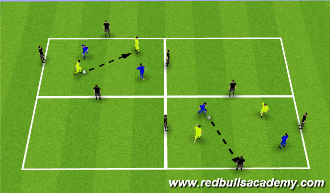 Football/Soccer Session Plan Drill (Colour): Exercise 3: passing/moving.recieving