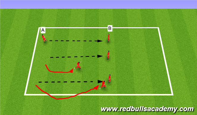 Football/Soccer Session Plan Drill (Colour): angle of approach