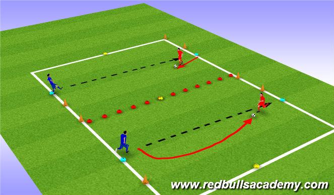 Football/Soccer Session Plan Drill (Colour): 1 v1