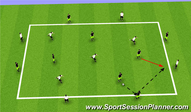 Football/Soccer Session Plan Drill (Colour): SII 4v4 Walls Possession