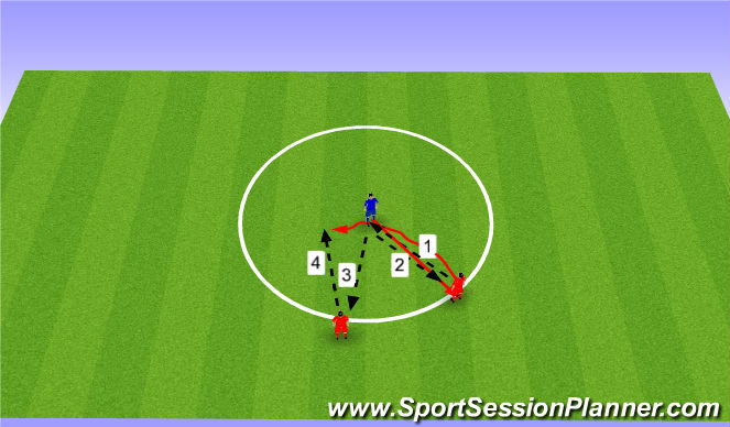 Football/Soccer Session Plan Drill (Colour): Bump-Diagnol Run