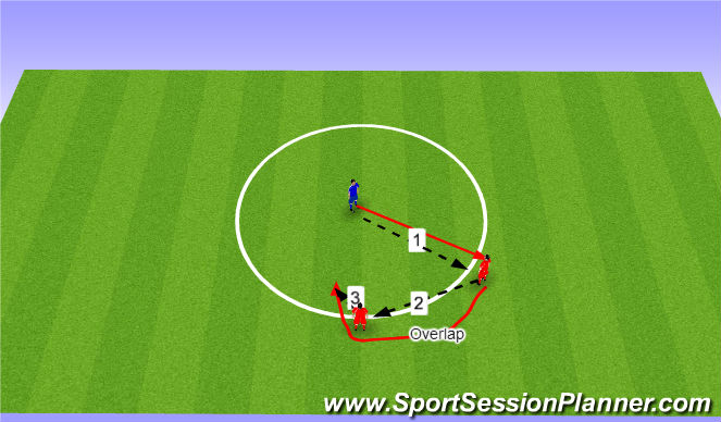 Football/Soccer Session Plan Drill (Colour): Neightbor Overlap