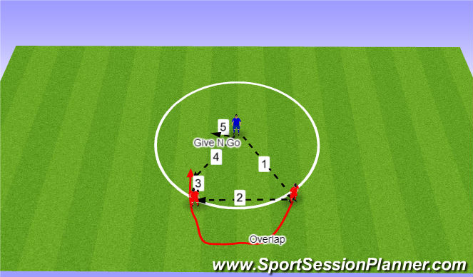 Football/Soccer Session Plan Drill (Colour): Neighbor Overlap Give N Go