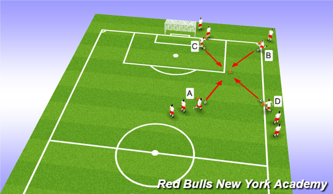 Football/Soccer Session Plan Drill (Colour): Main Ativity