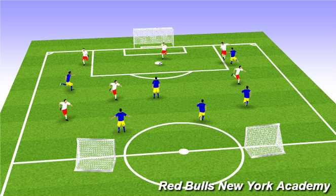 Football/Soccer Session Plan Drill (Colour): Free game.