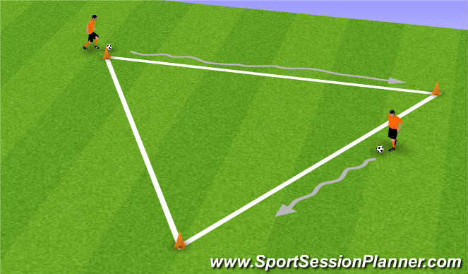 Football/Soccer Session Plan Drill (Colour): Basic Session