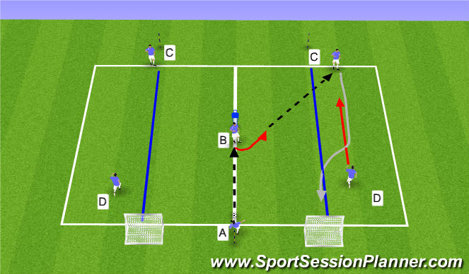 Football/Soccer Session Plan Drill (Colour): Technical Warp-up 1vs1
