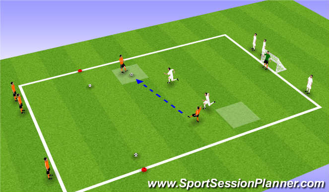 Football/Soccer Session Plan Drill (Colour): Help for Attackers
