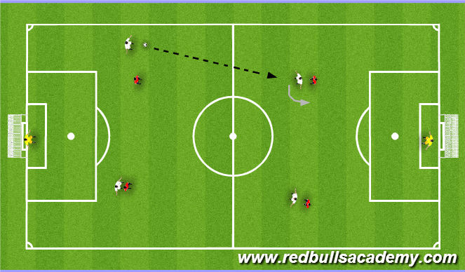 Football/Soccer Session Plan Drill (Colour): SSG 20 mins