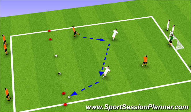 Football/Soccer Session Plan Drill (Colour): Objective for Defenders