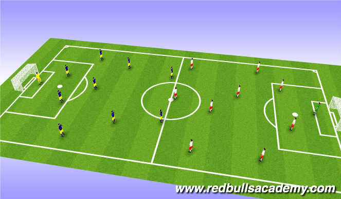 Football/Soccer Session Plan Drill (Colour): Scrimmge/Free Play