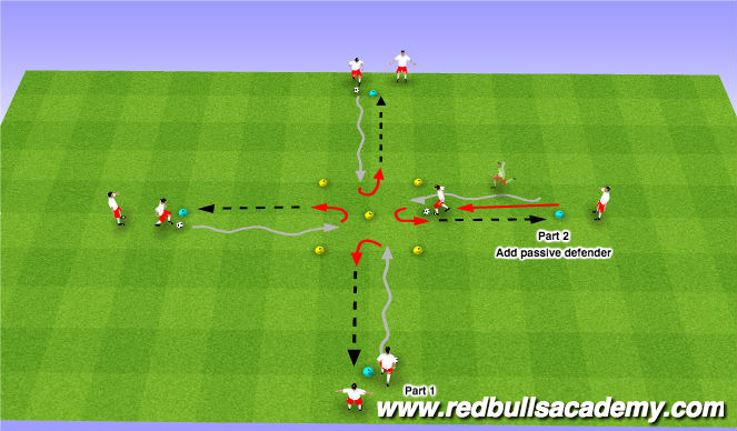 Football/Soccer Session Plan Drill (Colour): Turning (Pressure in front - Unopposed)