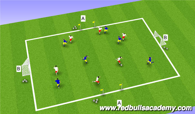 Football/Soccer Session Plan Drill (Colour): 5v5 - opposite goals
