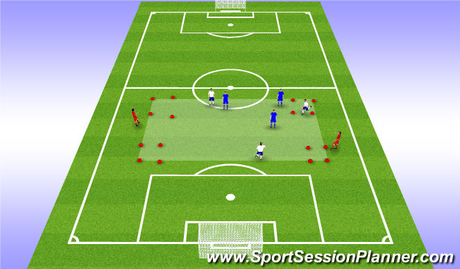 Football/Soccer Session Plan Drill (Colour): 3v3+2 to corner goals