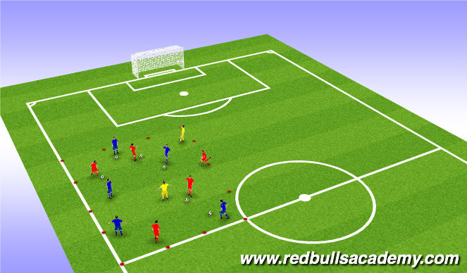 Football/Soccer Session Plan Drill (Colour): Main Activity- Possession and Penetration
